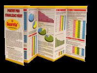 Pokyny ke stabilizaci váhy - tištěná pomůcka